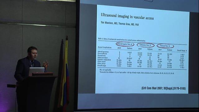 Accesos Vasculares Guiados por Ultrasonido – Antonio Bonilla, MD